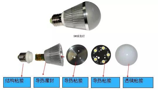 EMC电磁兼容测试系统天线的选择